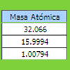 Calculador de masas molares