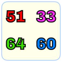 Cuadrado matemático