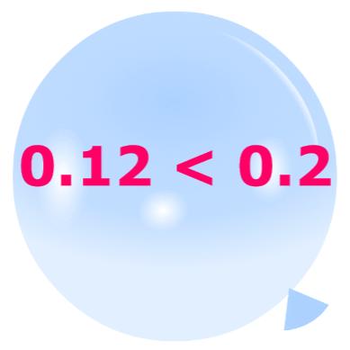 Pincha globos - Compara decimales
