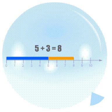 Pincha globos - Suma en la recta numérica