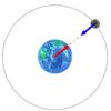Fuerzas en el giro de satélites
